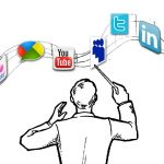 Estratégia en el Social Media