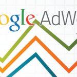 Directrices google adwords