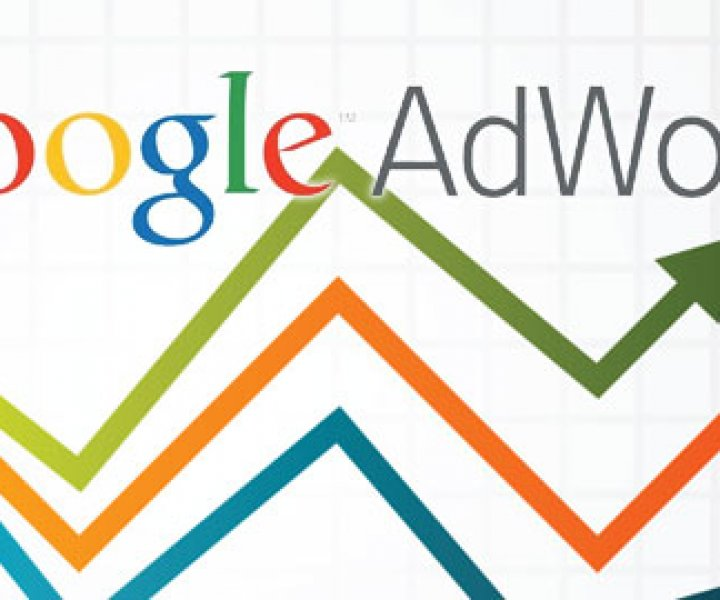 Directrices google adwords